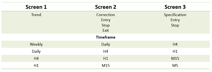 three screens table.png
